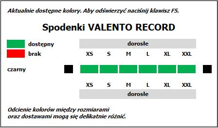 spodenki record